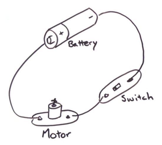 Drawing of simple motor circuit
