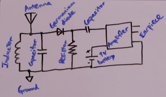 Basic crystal radio wiring connected to an IC amplifier