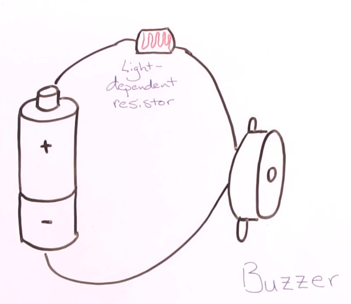 A simple LDR circuit with a battery, buzzer, and light-dependent resistor will not trigger the buzzer in the dark.